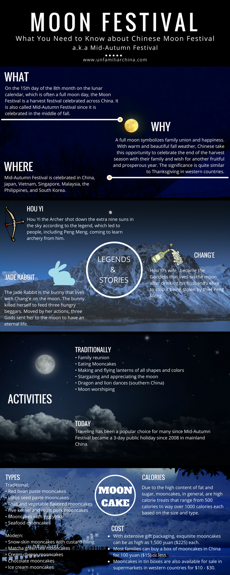 Infographic] What You Need to Know about Chinese Moon