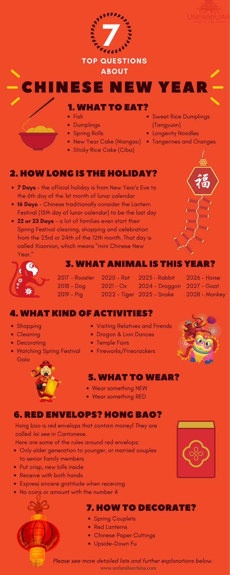 Infographic] Top 7 Questions about Chinese New Year | Unfamiliar China